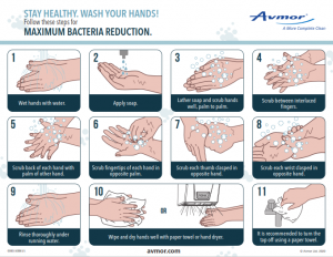 Hand Washing Avmoor
